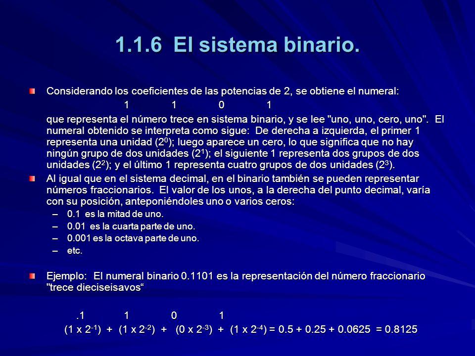 1.1.6 El sistema binario. Considerando los coeficientes de las potencias de 2, se obtiene el numeral: