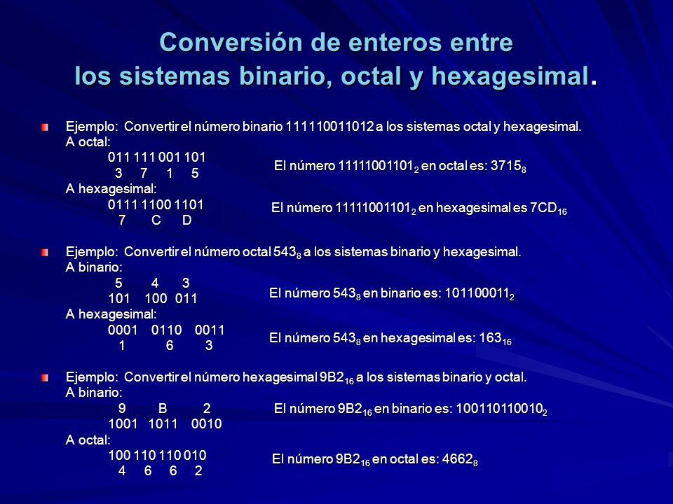 Conversión de enteros entre los sistemas binario, octal y hexagesimal.