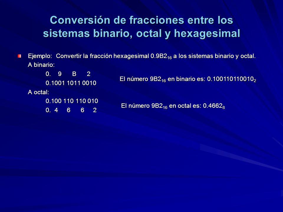 Conversión de fracciones entre los sistemas binario, octal y hexagesimal