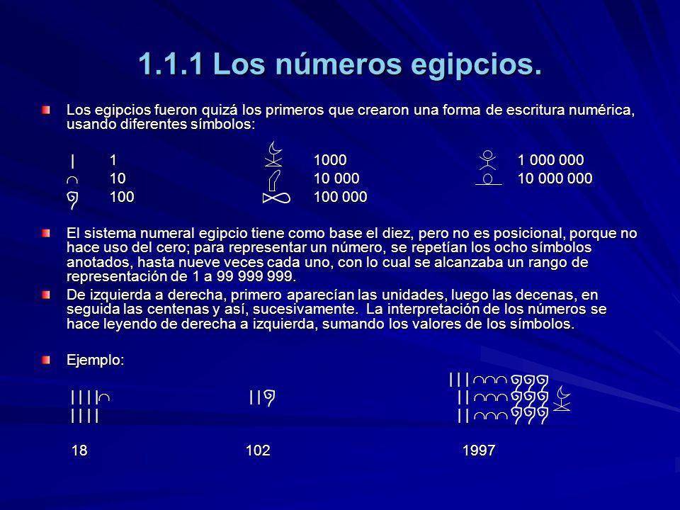 1.1.1 Los números egipcios. Los egipcios fueron quizá los primeros que crearon una forma de escritura numérica, usando diferentes símbolos: