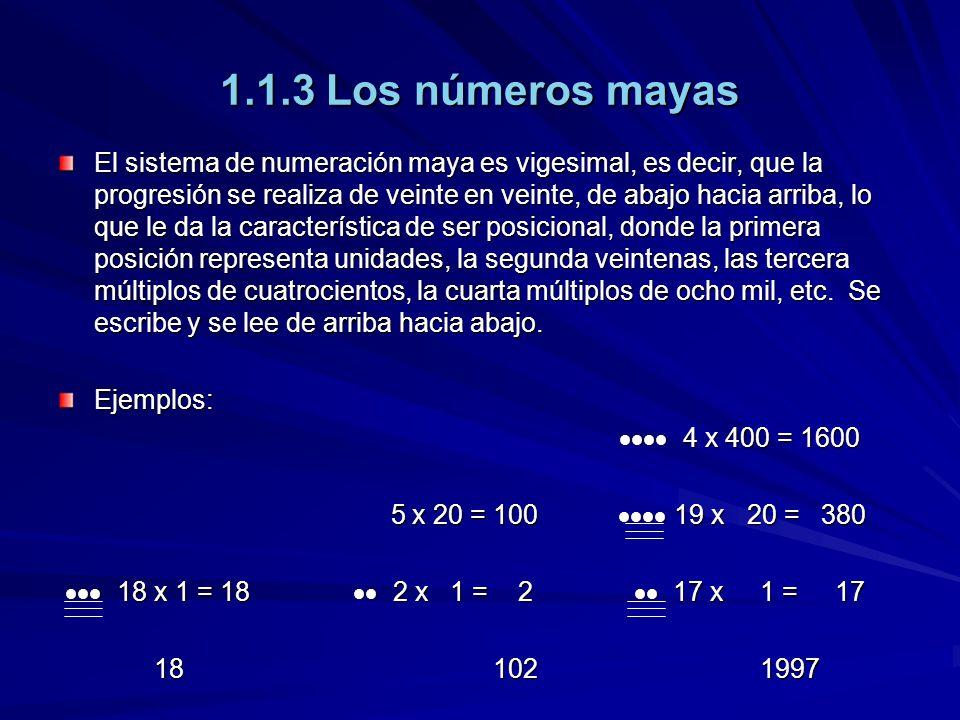 1.1.3 Los números mayas