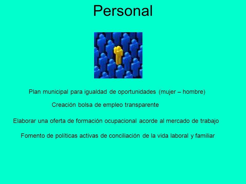 PersonalPlan municipal para igualdad de oportunidades (mujer – hombre) Creación bolsa de empleo transparente.