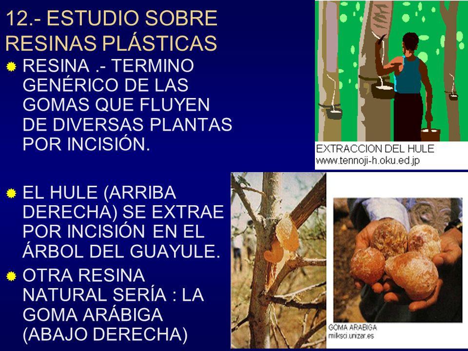 12.- ESTUDIO SOBRE RESINAS PLÁSTICAS