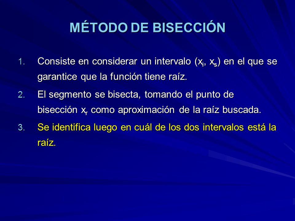 MÉTODO DE BISECCIÓN Consiste en considerar un intervalo (xi, xs) en el que se garantice que la función tiene raíz.