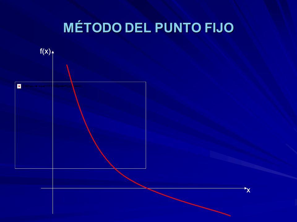 MÉTODO DEL PUNTO FIJO f(x) x