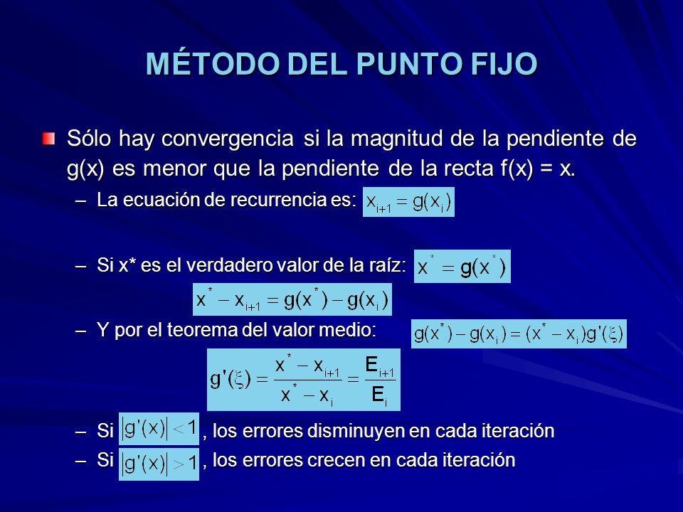MÉTODO DEL PUNTO FIJO Sólo hay convergencia si la magnitud de la pendiente de g(x) es menor que la pendiente de la recta f(x) = x.