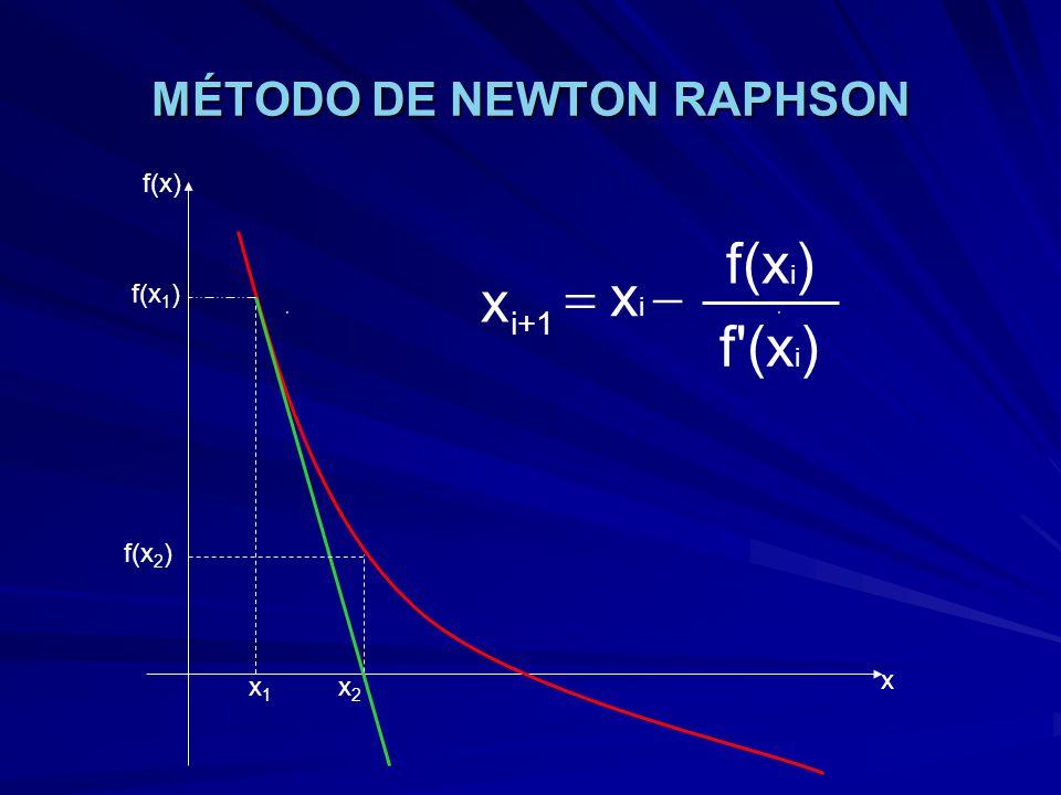 MÉTODO DE NEWTON RAPHSON