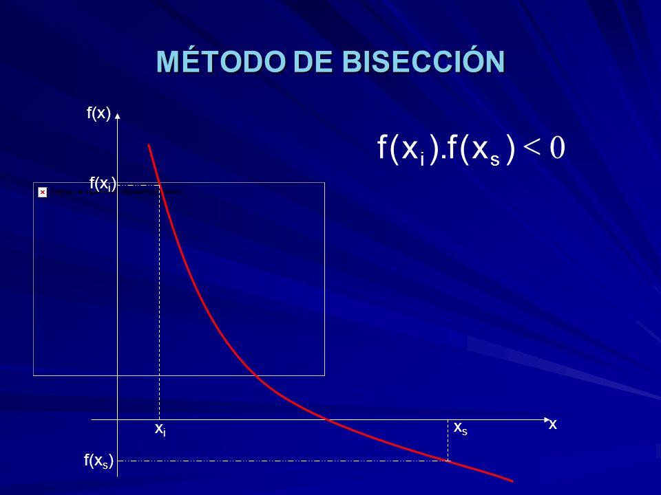 MÉTODO DE BISECCIÓN f(x) < ) x ( f ). s i f(xi) xs x xi f(xs)