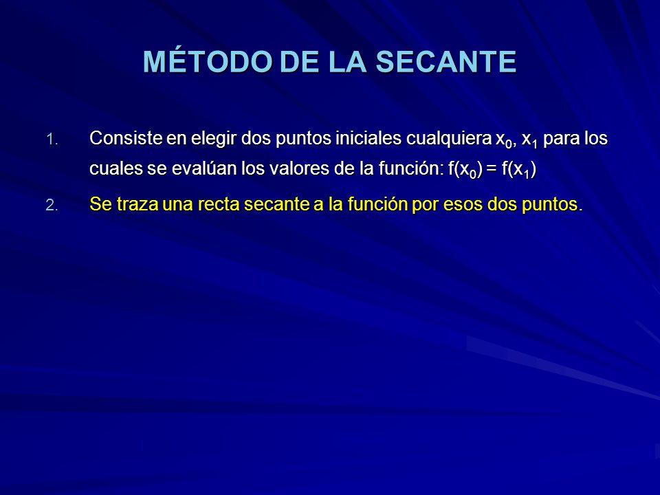 MÉTODO DE LA SECANTE Consiste en elegir dos puntos iniciales cualquiera x0, x1 para los cuales se evalúan los valores de la función: f(x0) = f(x1)
