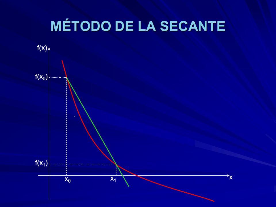 MÉTODO DE LA SECANTE f(x) f(x0) f(x1) x1 x x0