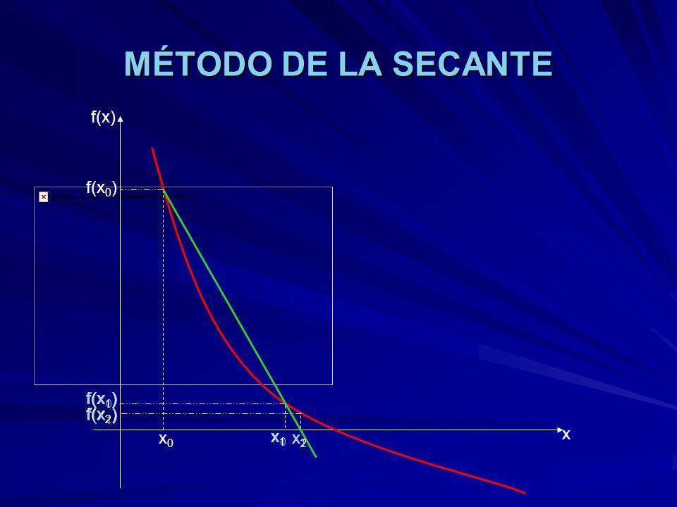 MÉTODO DE LA SECANTE f(x) f(x0) f(x1) f(x0) f(x2) f(x1) x0 x1 x0 x x2