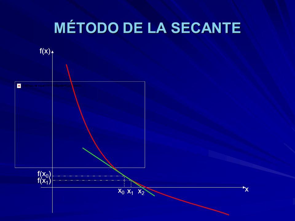 MÉTODO DE LA SECANTE f(x) f(x0) f(x1) x0 x x1 x2