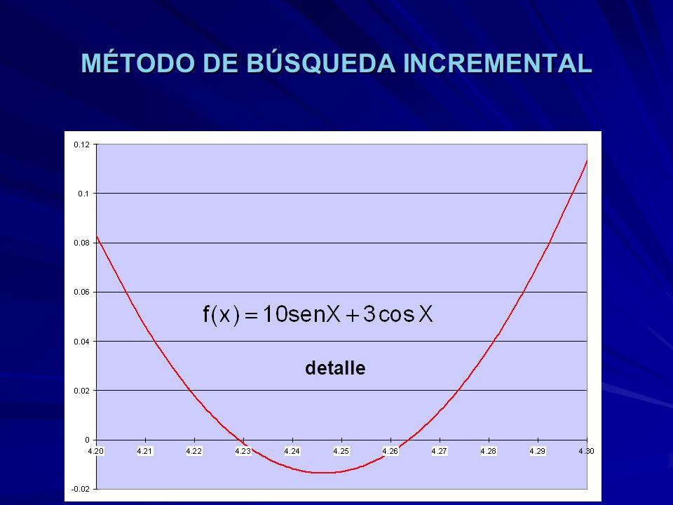 MÉTODO DE BÚSQUEDA INCREMENTAL