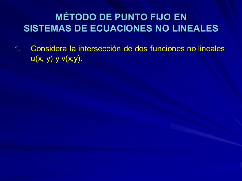 MÉTODO DE PUNTO FIJO EN SISTEMAS DE ECUACIONES NO LINEALES