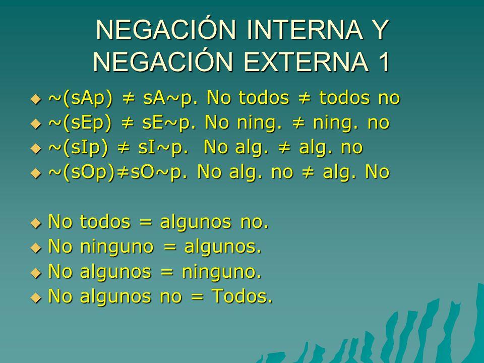 NEGACIÓN INTERNA Y NEGACIÓN EXTERNA 1