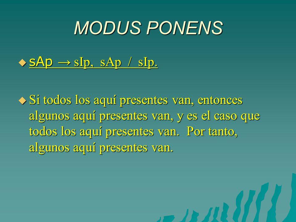 MODUS PONENS sAp → sIp, sAp / sIp.
