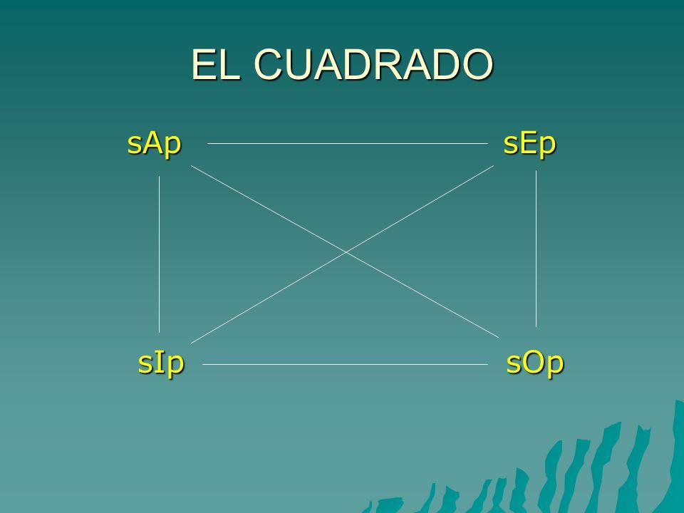 EL CUADRADO sAp sEp sIp sOp
