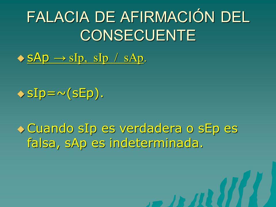 FALACIA DE AFIRMACIÓN DEL CONSECUENTE