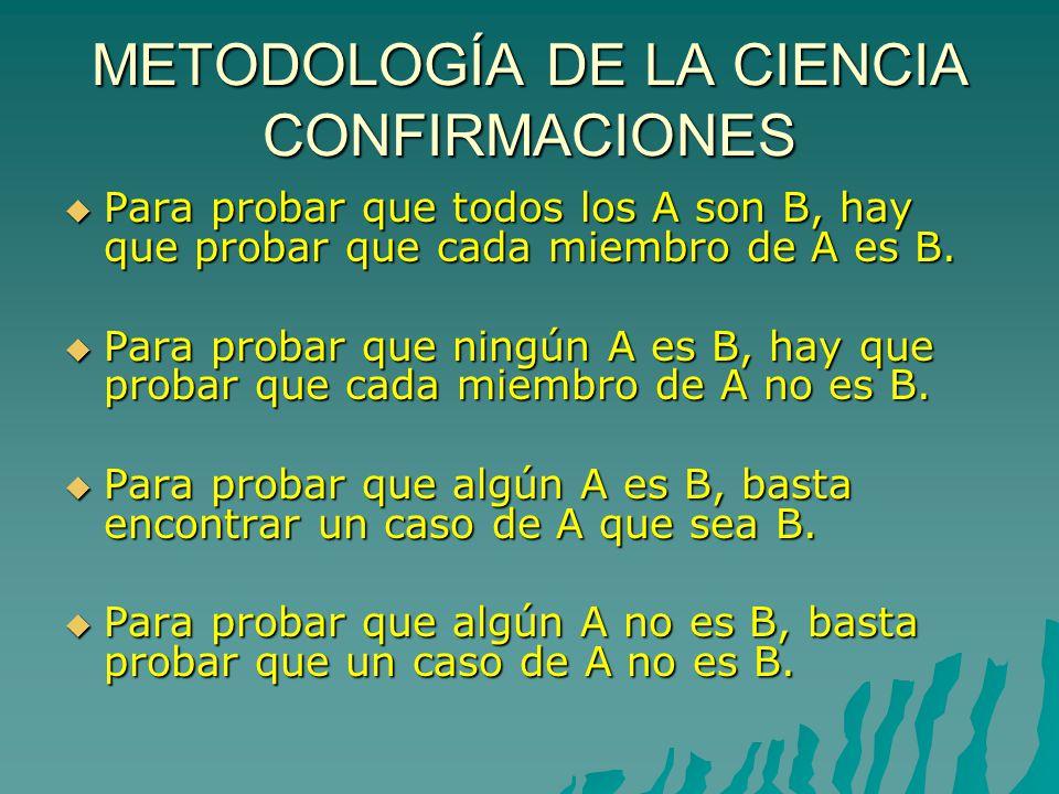 METODOLOGÍA DE LA CIENCIA CONFIRMACIONES