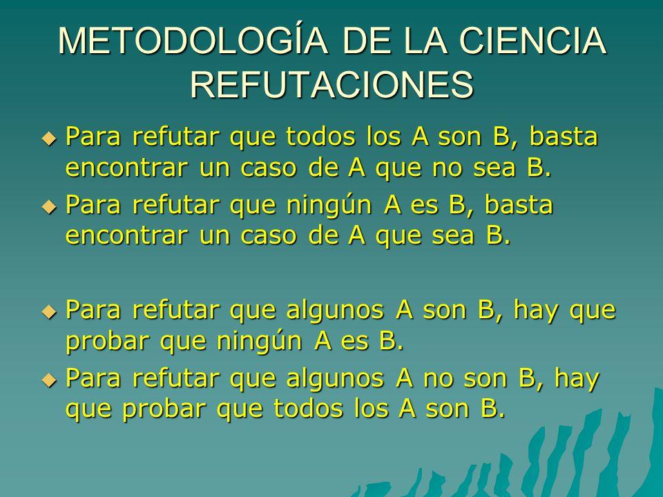 METODOLOGÍA DE LA CIENCIA REFUTACIONES