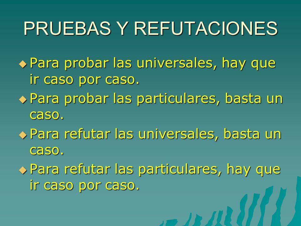 PRUEBAS Y REFUTACIONES