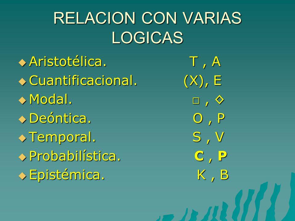 RELACION CON VARIAS LOGICAS