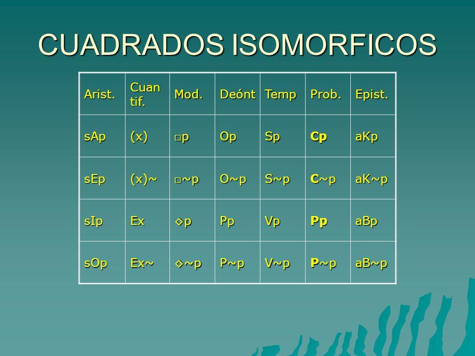 CUADRADOS ISOMORFICOS