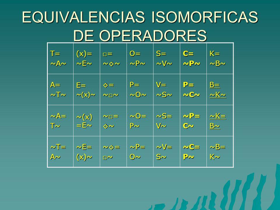 EQUIVALENCIAS ISOMORFICAS DE OPERADORES