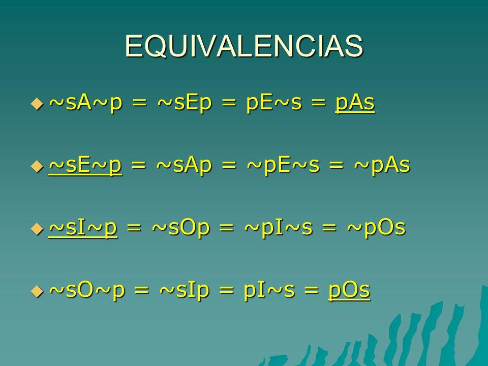 EQUIVALENCIAS ~sA~p = ~sEp = pE~s = pAs ~sE~p = ~sAp = ~pE~s = ~pAs