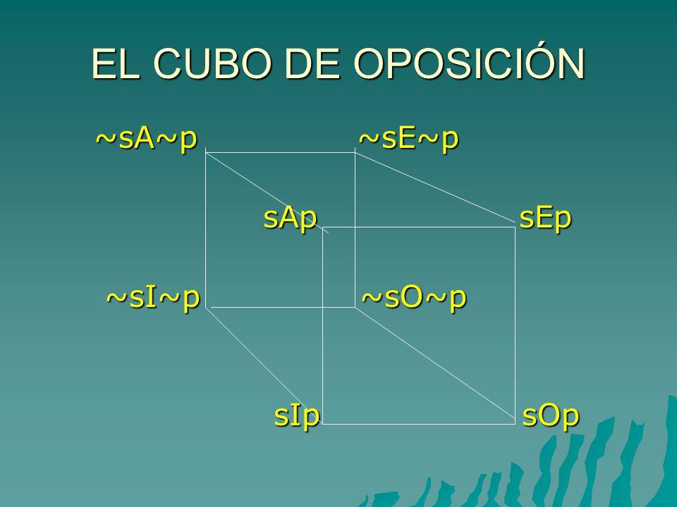 EL CUBO DE OPOSICIÓN ~sA~p ~sE~p. sAp sEp. ~sI~p ~sO~p.