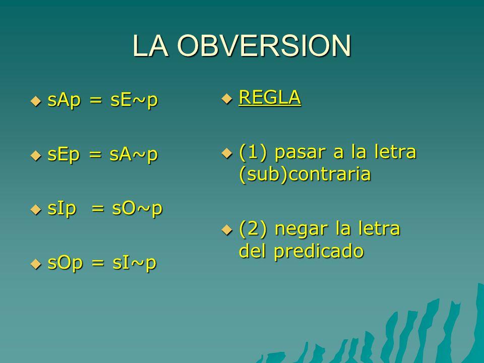 LA OBVERSION REGLA sAp = sE~p (1) pasar a la letra (sub)contraria