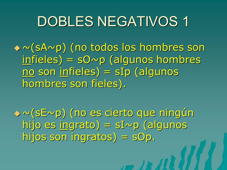 DOBLES NEGATIVOS 1 ~(sA~p) (no todos los hombres son infieles) = sO~p (algunos hombres no son infieles) = sIp (algunos hombres son fieles).