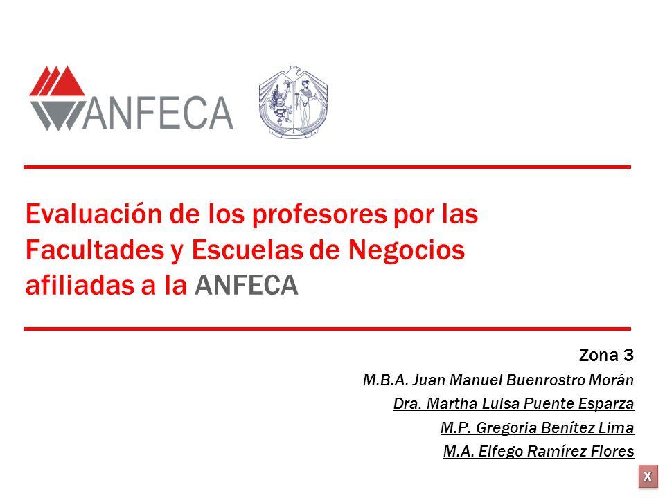 Evaluación de los profesores por las Facultades y Escuelas de Negocios afiliadas a la ANFECA