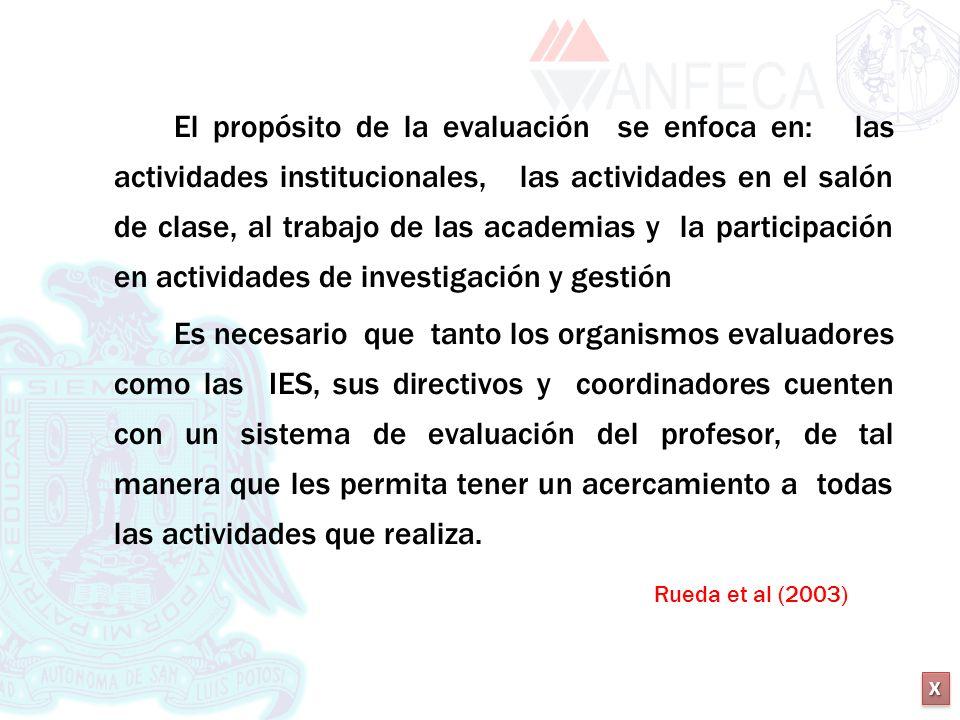 El propósito de la evaluación se enfoca en: las actividades institucionales, las actividades en el salón de clase, al trabajo de las academias y la participación en actividades de investigación y gestión