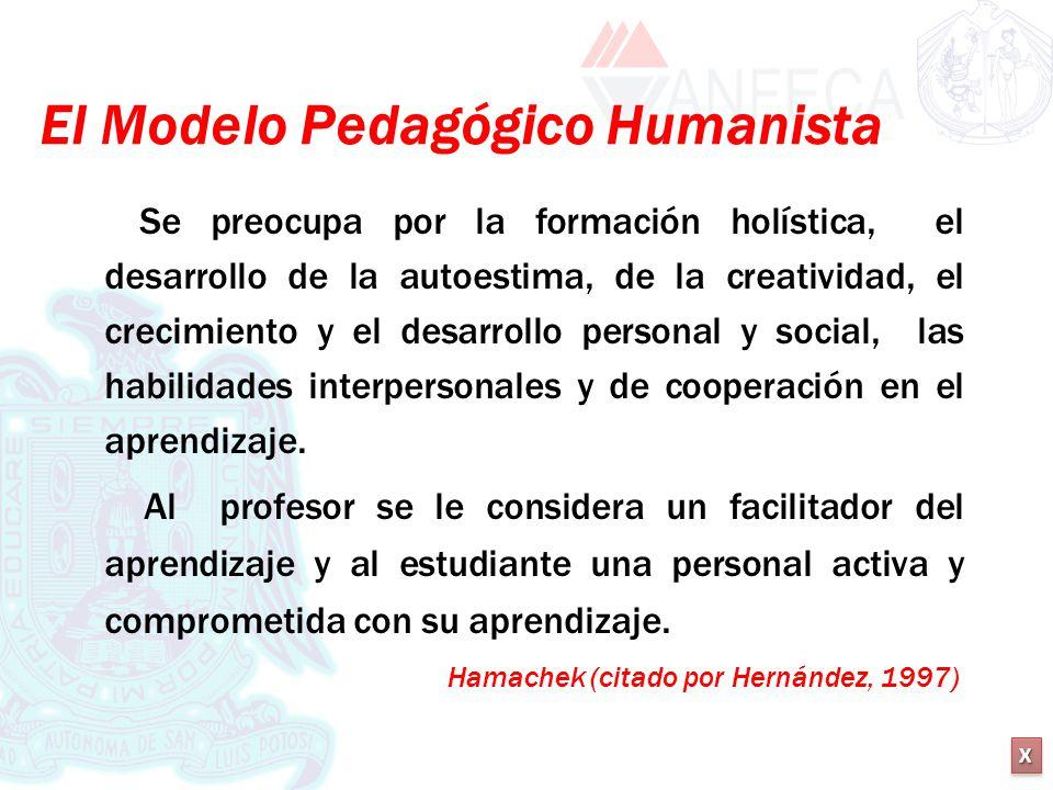 El Modelo Pedagógico Humanista