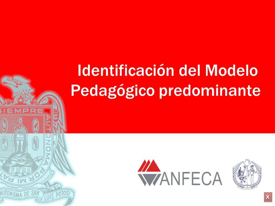 Identificación del Modelo Pedagógico predominante