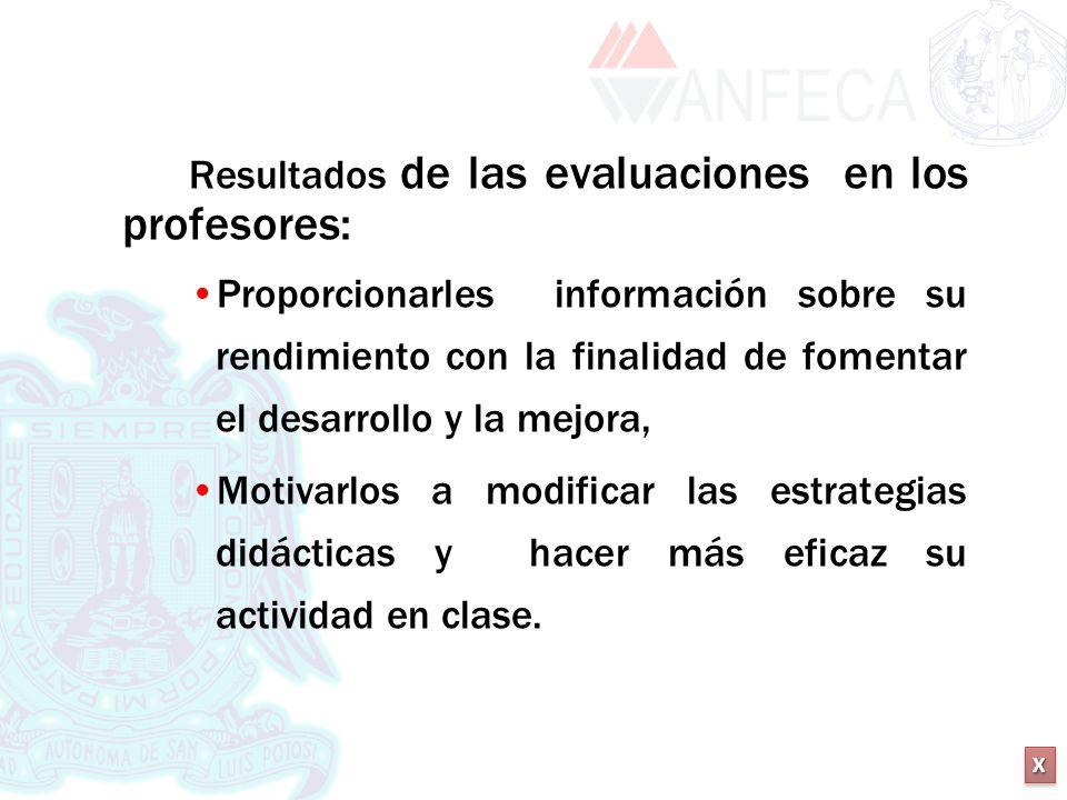 Resultados de las evaluaciones en los profesores: