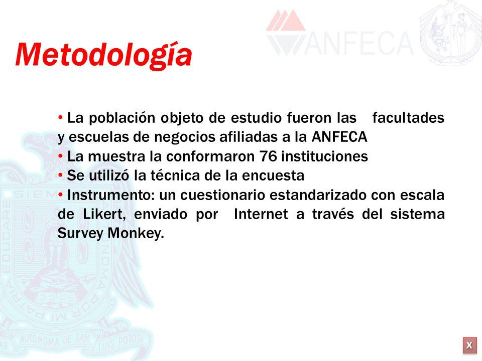Metodología La población objeto de estudio fueron las facultades y escuelas de negocios afiliadas a la ANFECA.
