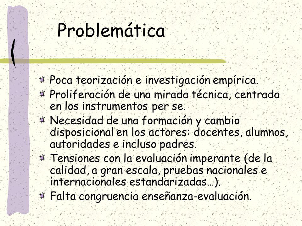 Problemática Poca teorización e investigación empírica.