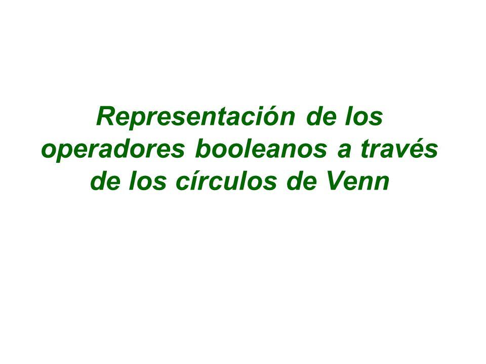 Representación de los operadores booleanos a través de los círculos de Venn