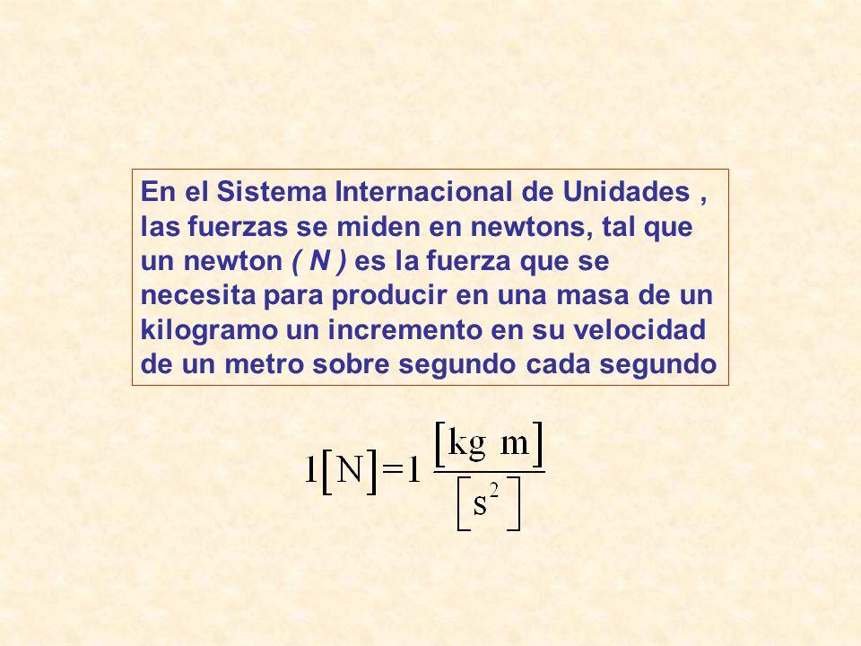 En el Sistema Internacional de Unidades , las fuerzas se miden en newtons, tal que un newton ( N ) es la fuerza que se necesita para producir en una masa de un kilogramo un incremento en su velocidad de un metro sobre segundo cada segundo