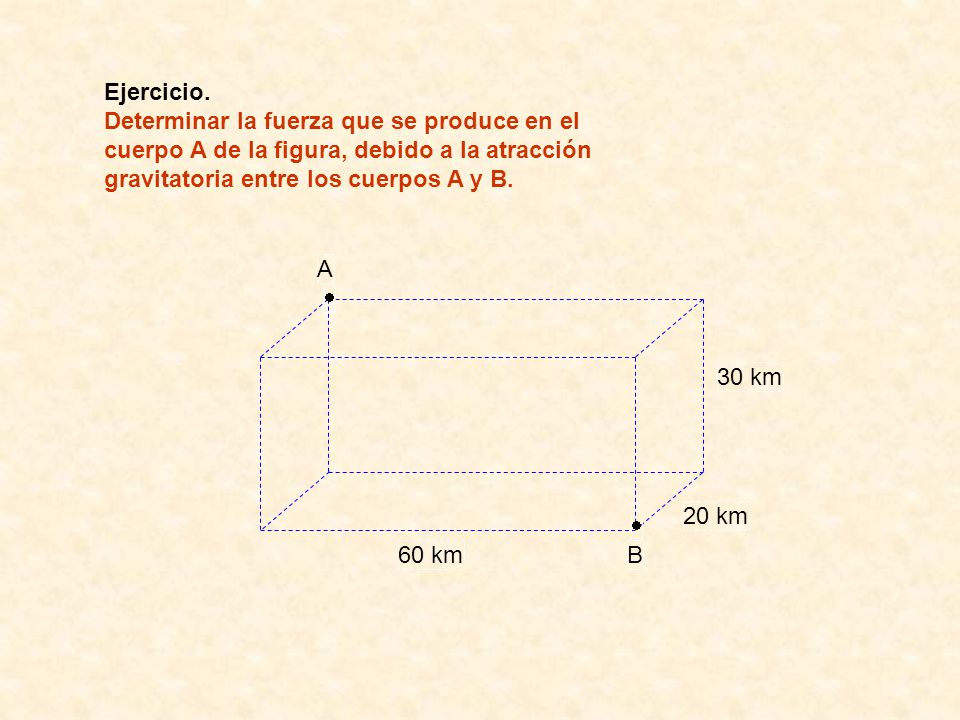 Ejercicio. Determinar la fuerza que se produce en el cuerpo A de la figura, debido a la atracción gravitatoria entre los cuerpos A y B.