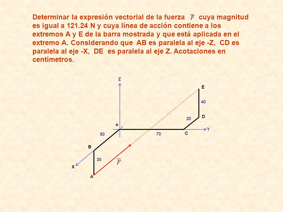 Determinar la expresión vectorial de la fuerza cuya magnitud es igual a 121.24 N y cuya línea de acción contiene a los extremos A y E de la barra mostrada y que está aplicada en el extremo A. Considerando que AB es paralela al eje -Z, CD es paralela al eje -X, DE es paralela al eje Z. Acotaciones en centímetros.