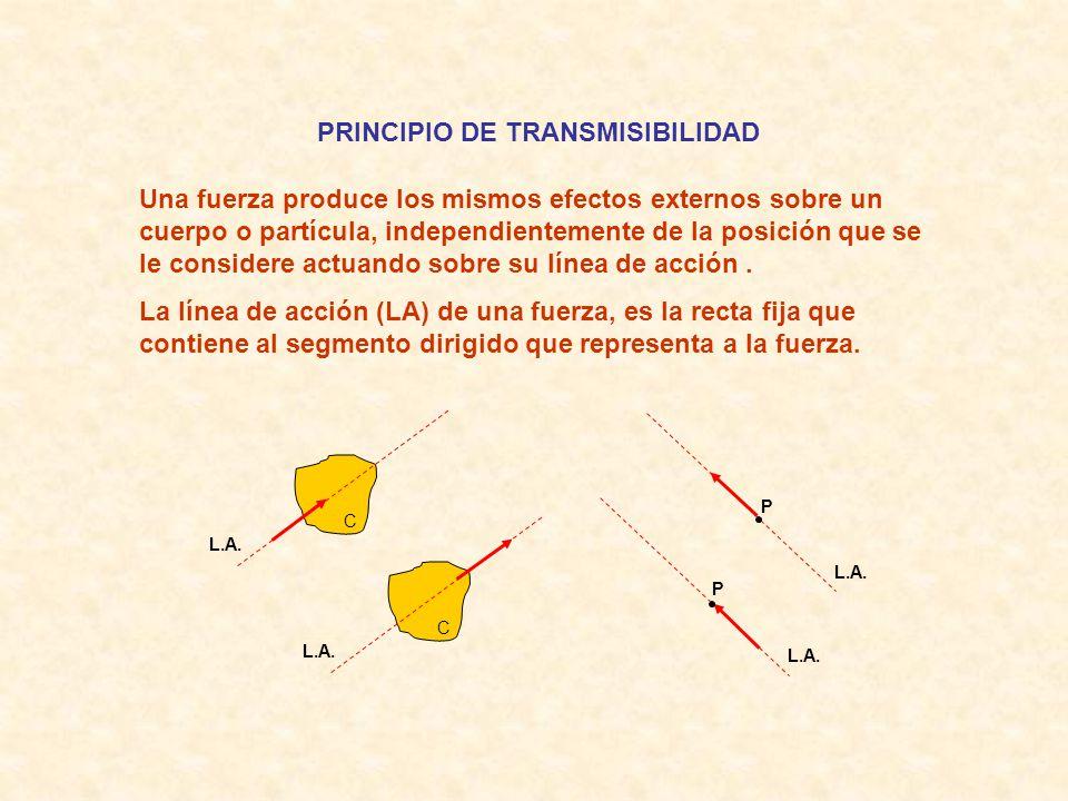 PRINCIPIO DE TRANSMISIBILIDAD