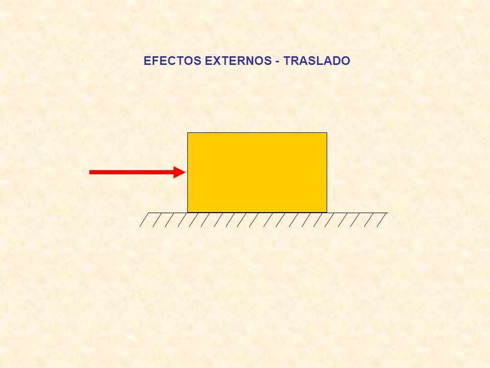 EFECTOS EXTERNOS - TRASLADO