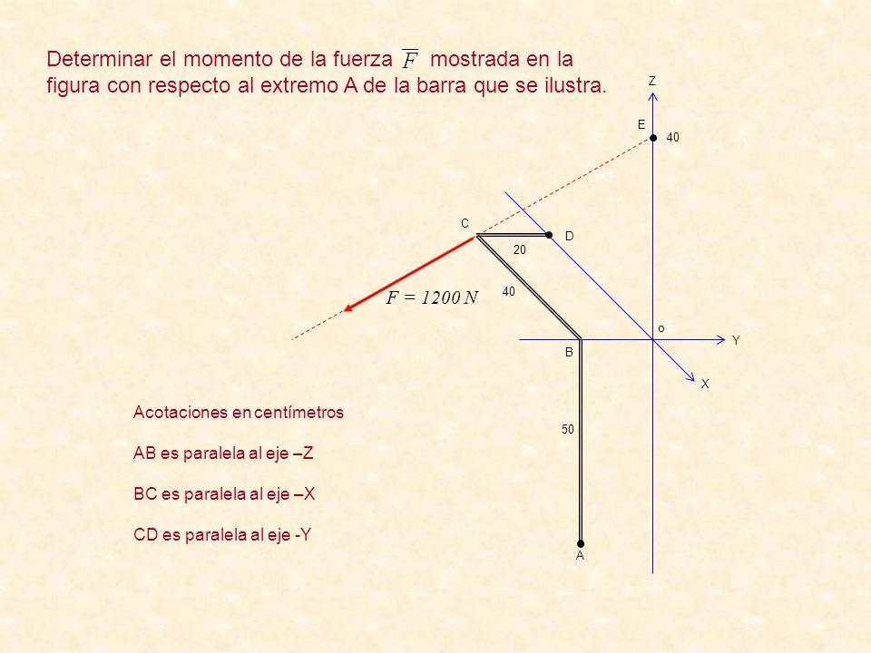 Determinar el momento de la fuerza mostrada en la figura con respecto al extremo A de la barra que se ilustra.