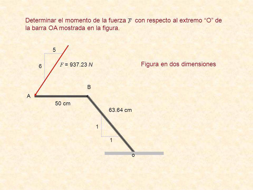 Figura en dos dimensiones
