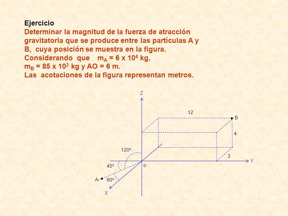 Las acotaciones de la figura representan metros.