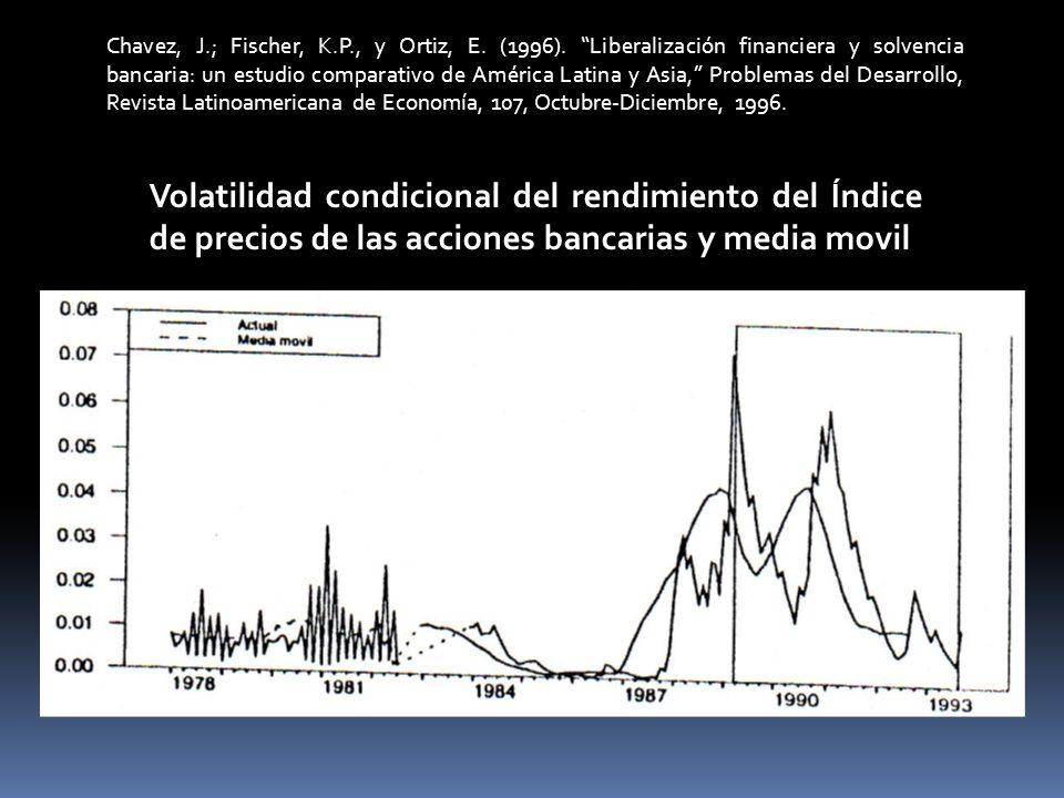 Chavez, J. ; Fischer, K. P. , y Ortiz, E. (1996)