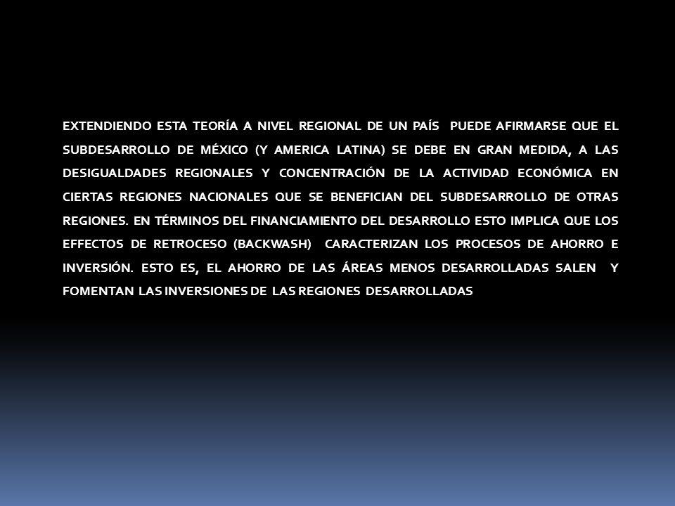 EXTENDIENDO ESTA TEORÍA A NIVEL REGIONAL DE UN PAÍS PUEDE AFIRMARSE QUE EL SUBDESARROLLO DE MÉXICO (Y AMERICA LATINA) SE DEBE EN GRAN MEDIDA, A LAS DESIGUALDADES REGIONALES Y CONCENTRACIÓN DE LA ACTIVIDAD ECONÓMICA EN CIERTAS REGIONES NACIONALES QUE SE BENEFICIAN DEL SUBDESARROLLO DE OTRAS REGIONES.